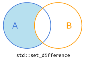 set_difference