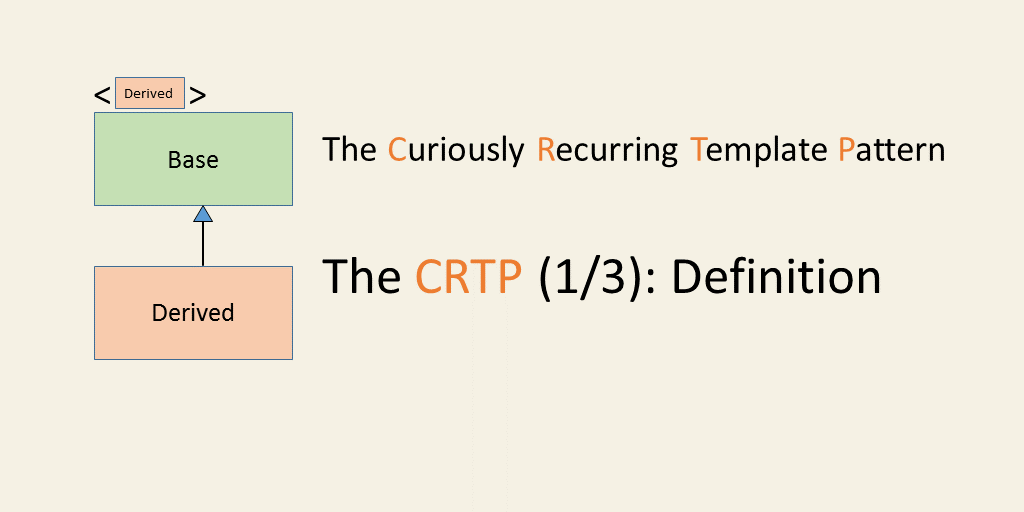 CRTP definition curiously recurring recursive template pattern