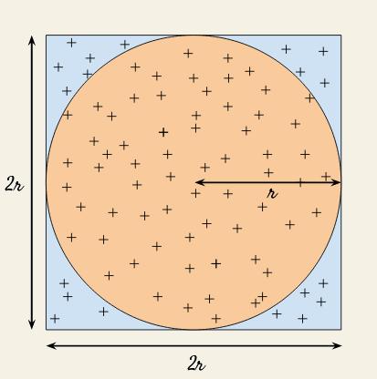 Pi Day C++ challenge