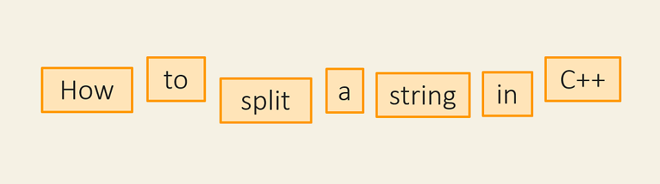 How to split a string in C++ - Fluent C++