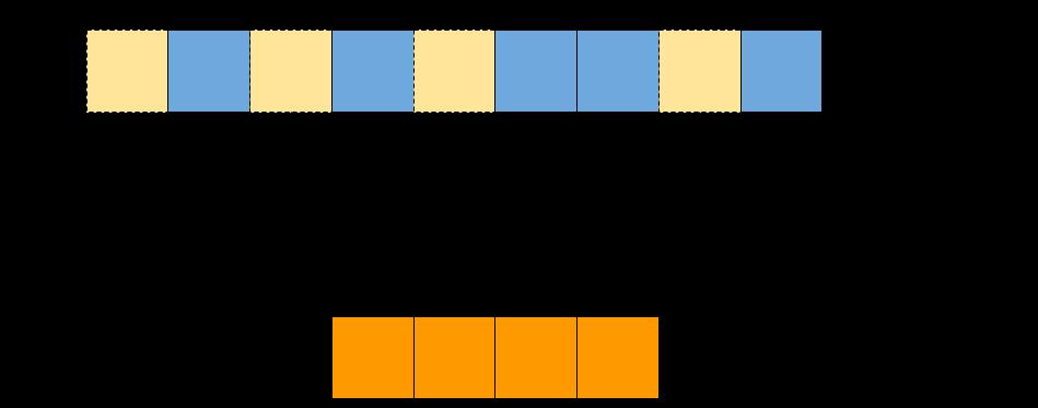 move iterators