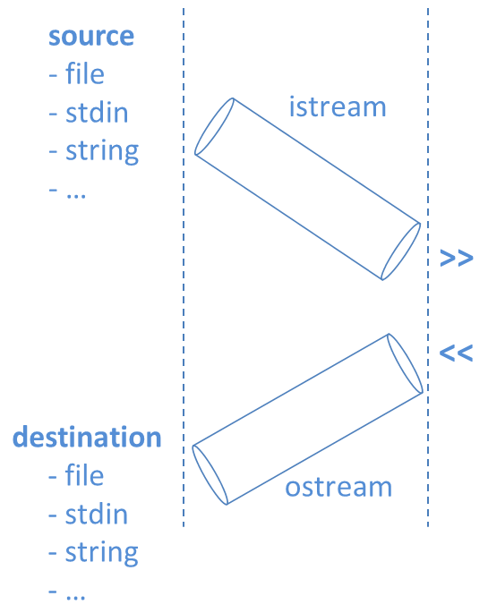 How To Split A String In C