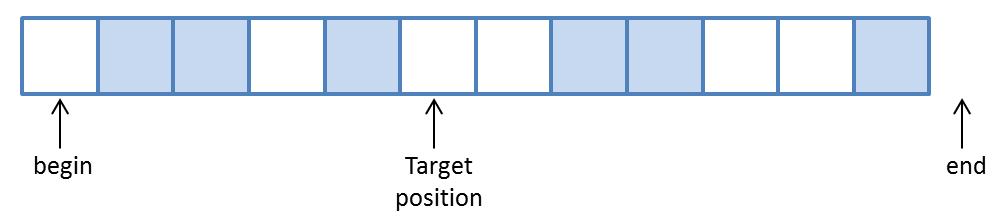 partition STL