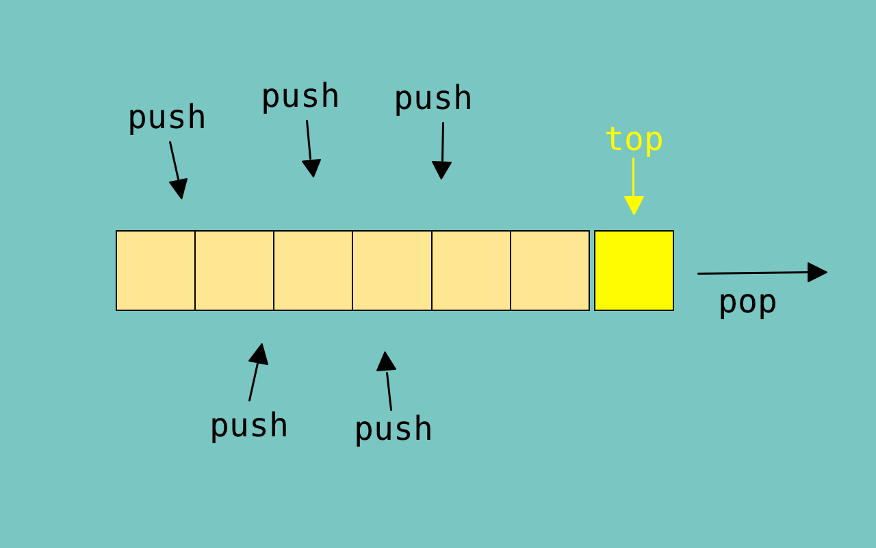 Heaps and Priority Queues in C++ - Part 3: Queues and