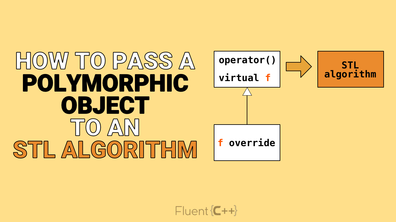 How to Pass a Polymorphic Object to an STL Algorithm - Fluent C++