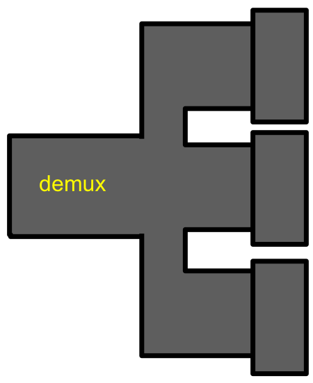 The Demux Pipe