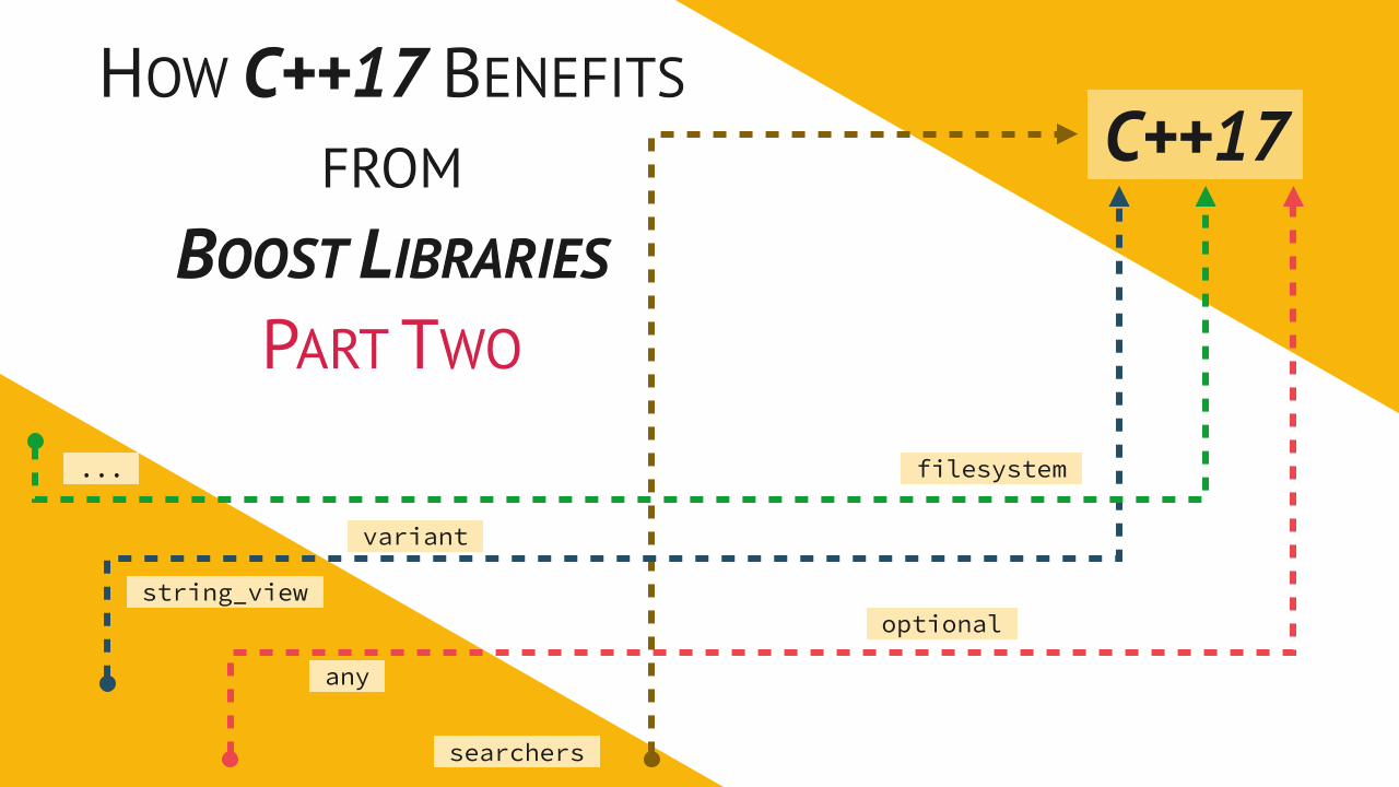 How C++17 Benefits from Boost Libraries, Part Two